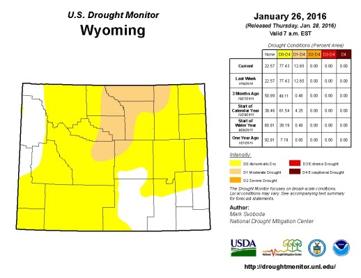 Current data shows the eastern part of the Wind River Reservation in drought. (National Drought Mitigation Center)